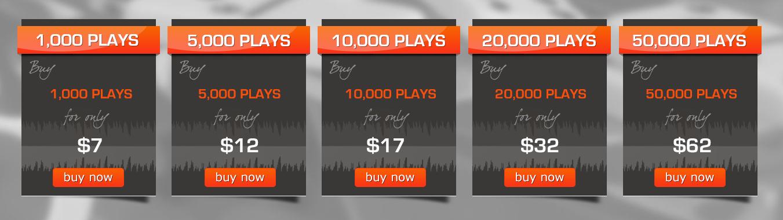 Fake SoundCloud Plays