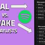 7 In-Depth Signs A Spotify Playlist Is Real Or Fake